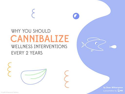 Workplace Wellness Program SlideShare Presentation